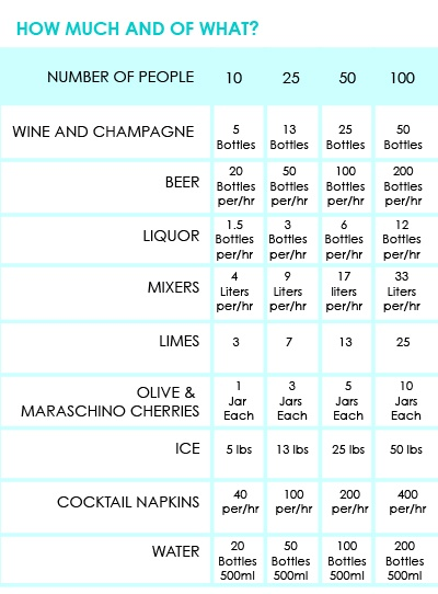 How-much-alcohol-for-wedding